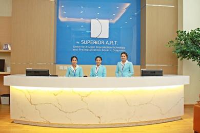 泰国Superior ART医院